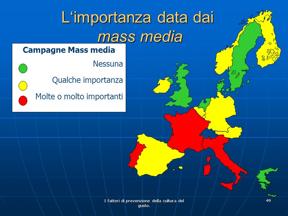 L'importanza data dai mass media