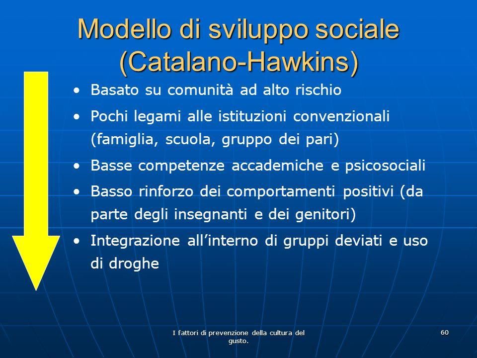 Modello di sviluppo sociale (Catalano-Hawkins)