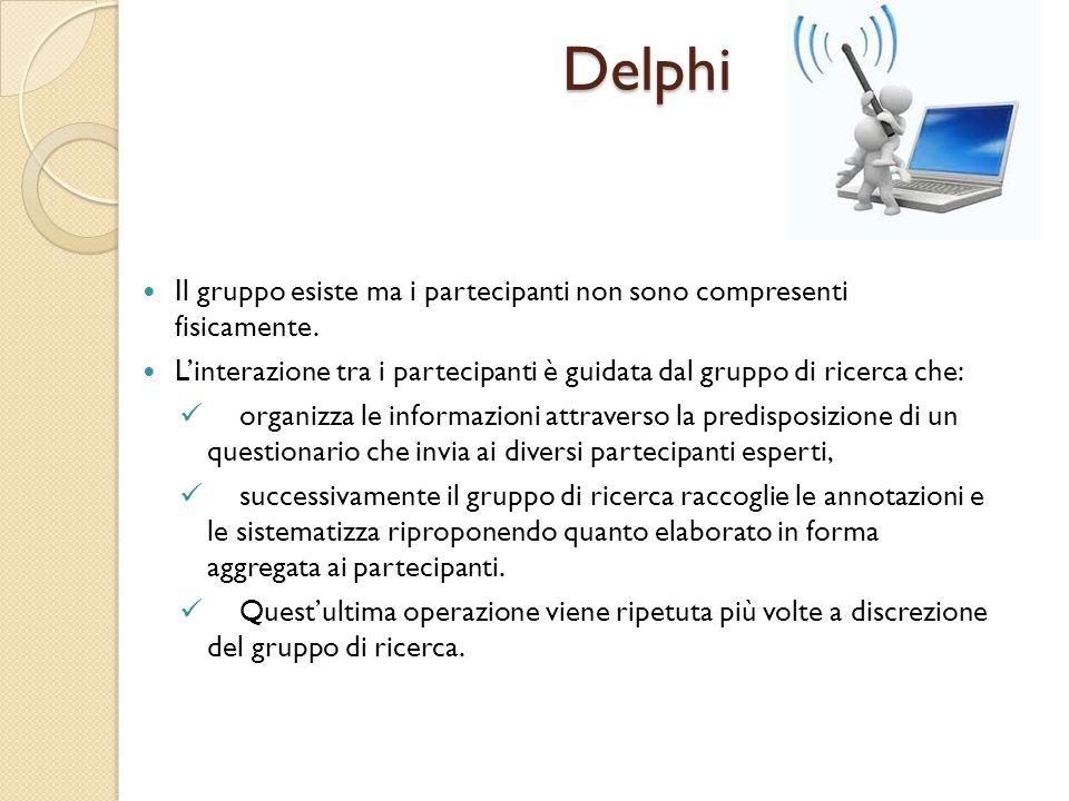 Delphi Il gruppo esiste ma i partecipanti non sono compresenti fisicamente. L'interazione tra i partecipanti è guidata dal gruppo di ricerca che: