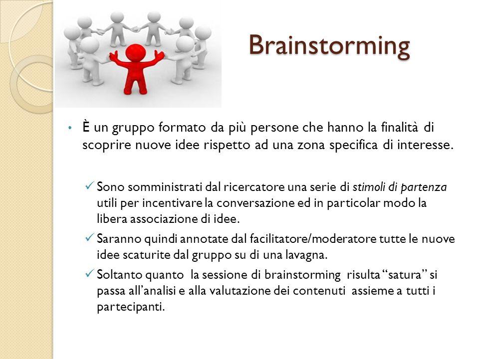 Brainstorming È un gruppo formato da più persone che hanno la finalità di scoprire nuove idee rispetto ad una zona specifica di interesse.