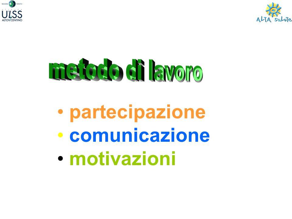 metodo di lavoro partecipazione comunicazione motivazioni