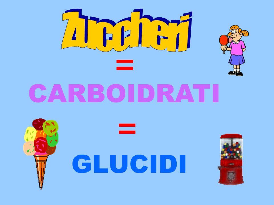 Zuccheri = CARBOIDRATI = GLUCIDI