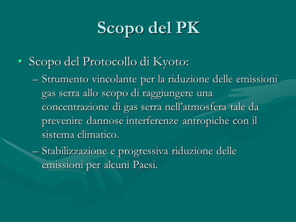 Scopo del PK Scopo del Protocollo di Kyoto: