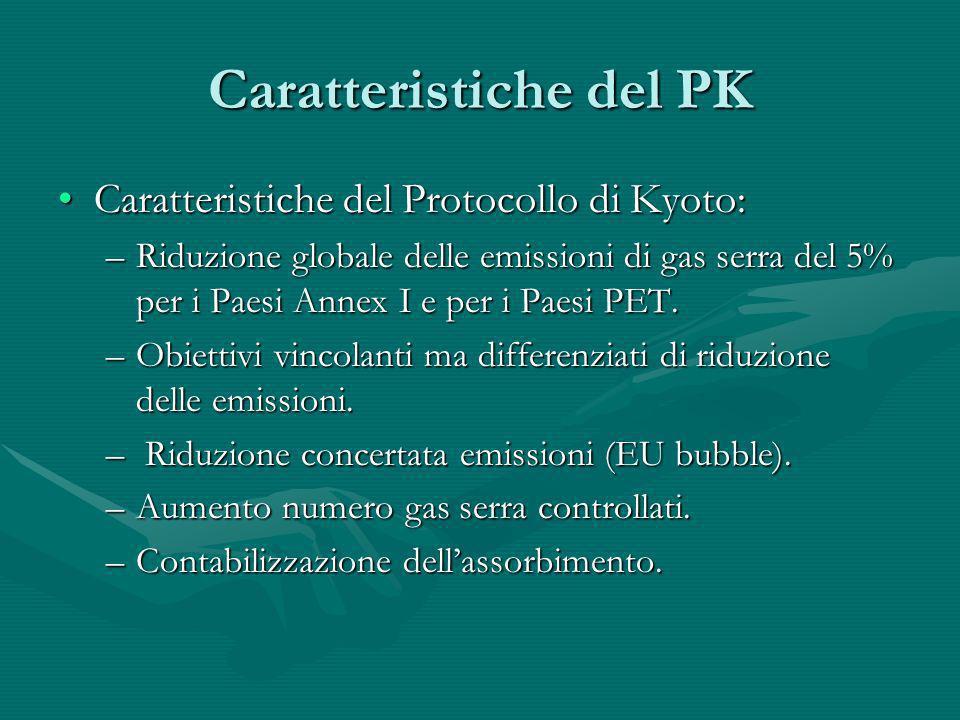 Caratteristiche del PK