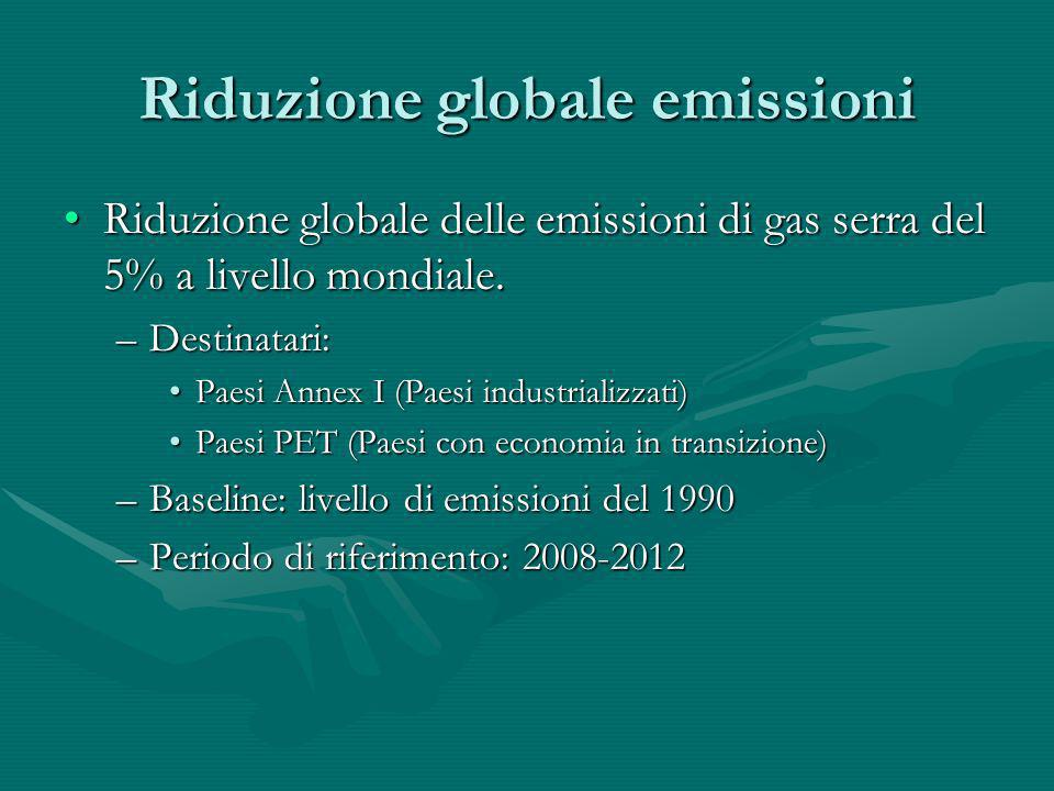 Riduzione globale emissioni
