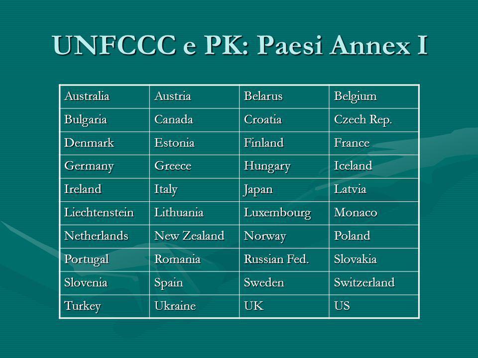 UNFCCC e PK: Paesi Annex I