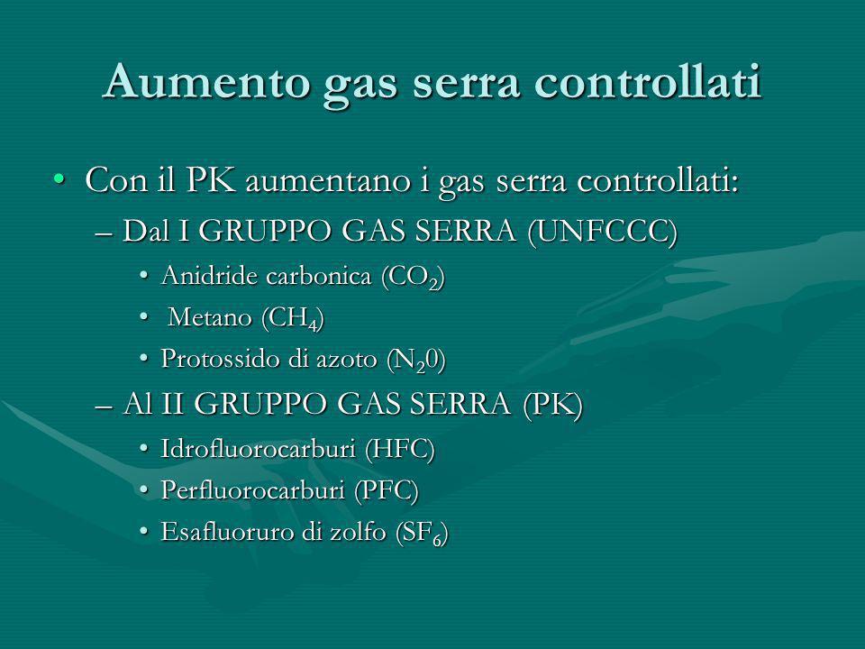 Aumento gas serra controllati