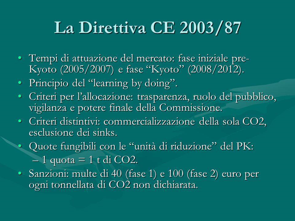 La Direttiva CE 2003/87 Tempi di attuazione del mercato: fase iniziale pre-Kyoto (2005/2007) e fase Kyoto (2008/2012).