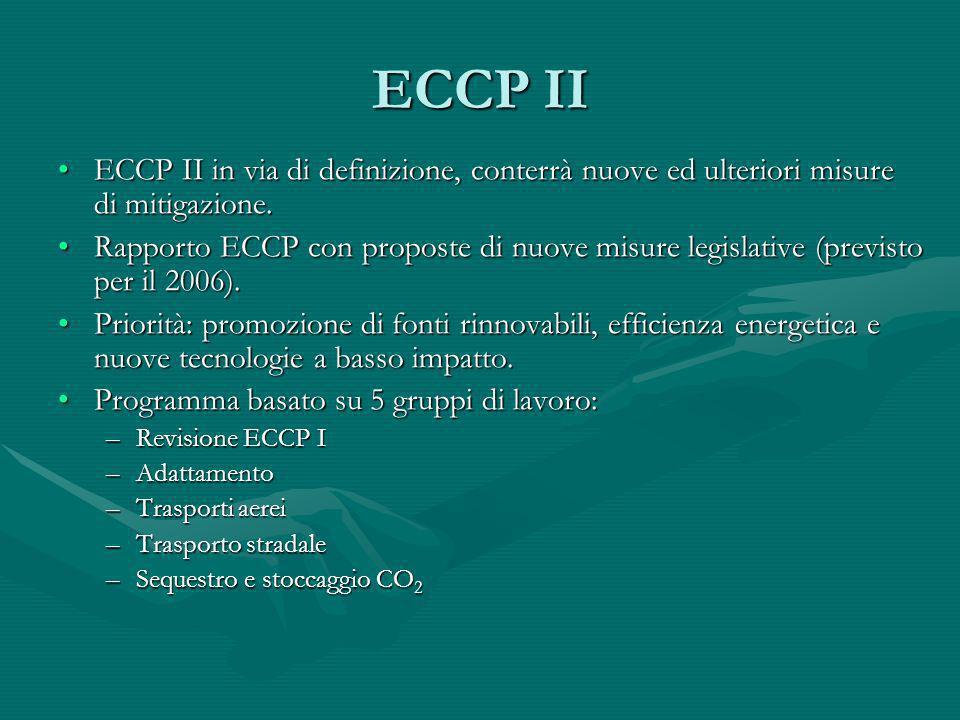 ECCP II ECCP II in via di definizione, conterrà nuove ed ulteriori misure di mitigazione.