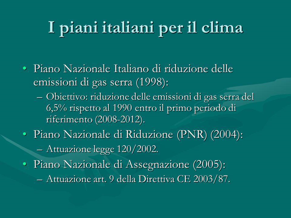 I piani italiani per il clima