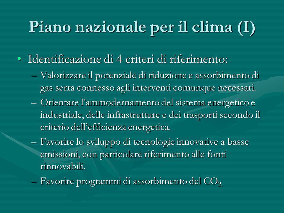 Piano nazionale per il clima (I)