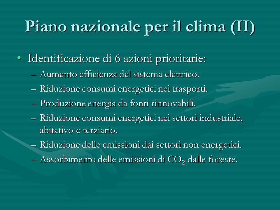 Piano nazionale per il clima (II)