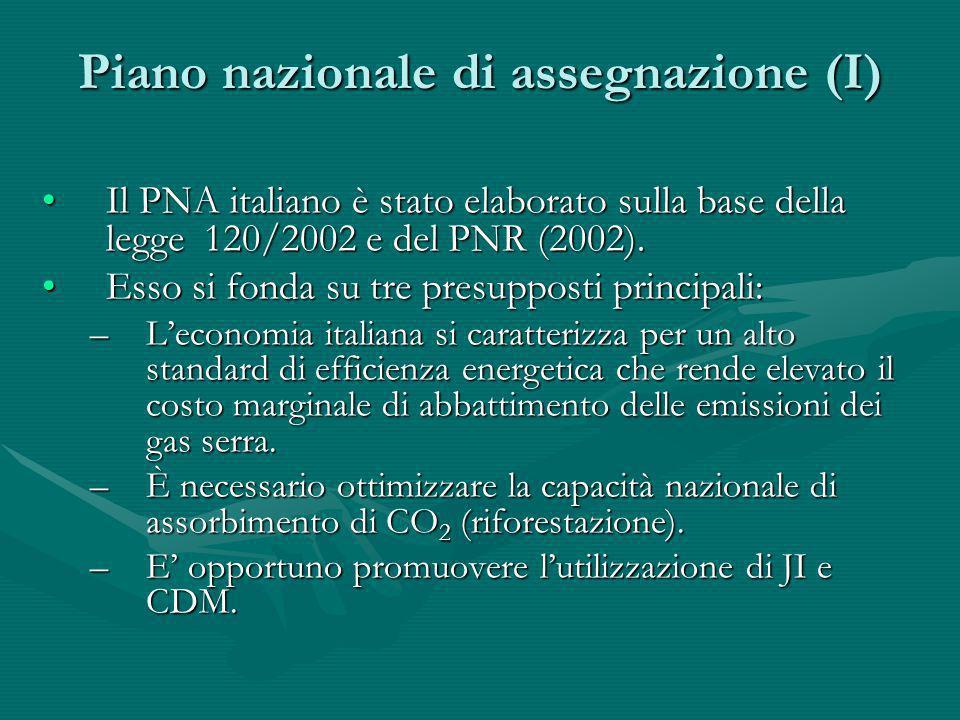 Piano nazionale di assegnazione (I)