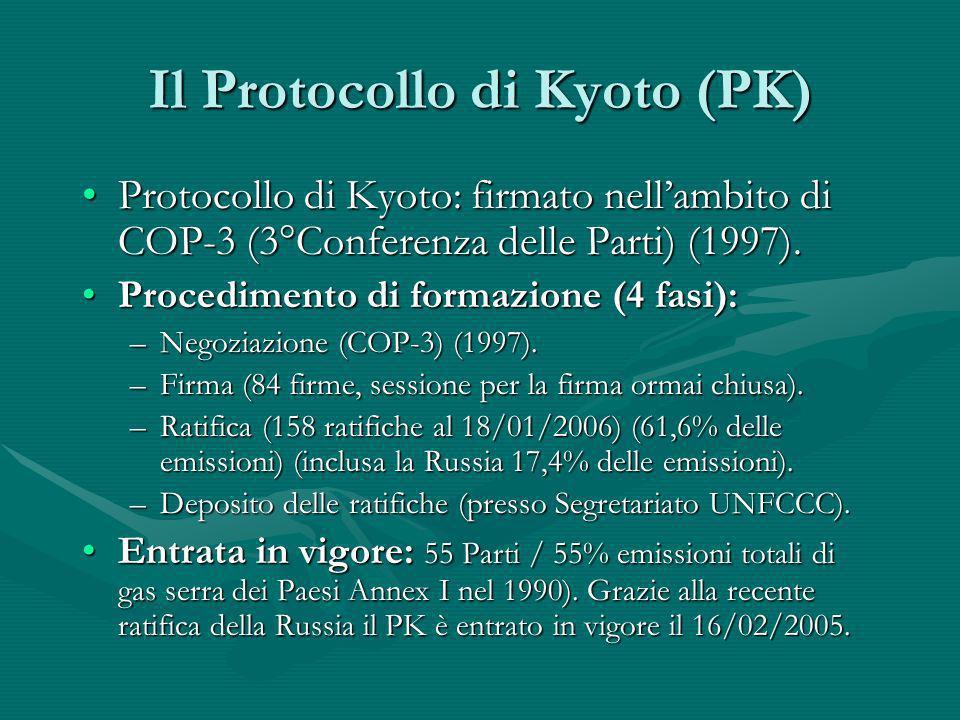 Il Protocollo di Kyoto (PK)