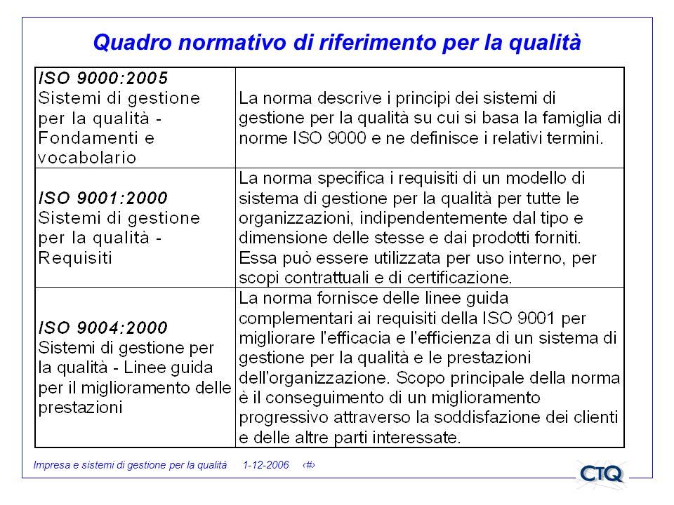 Quadro normativo di riferimento per la qualità