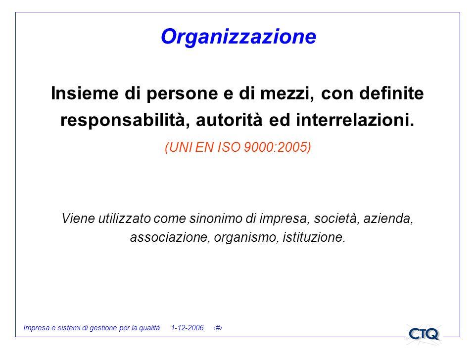 Organizzazione Insieme di persone e di mezzi, con definite responsabilità, autorità ed interrelazioni.