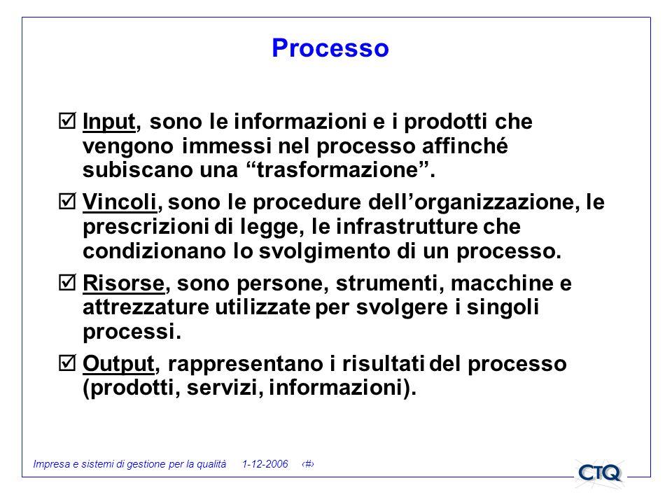 Processo Input, sono le informazioni e i prodotti che vengono immessi nel processo affinché subiscano una trasformazione .