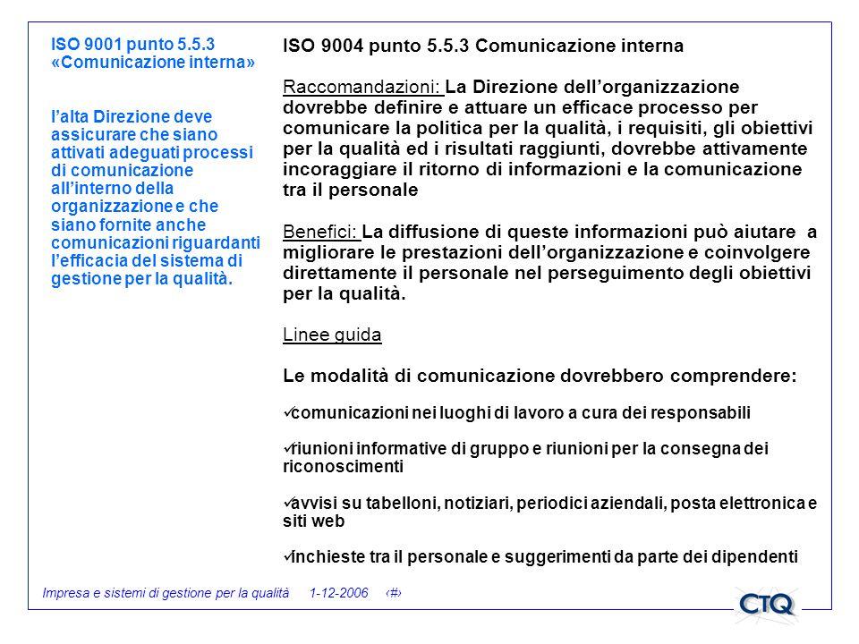 ISO 9004 punto 5.5.3 Comunicazione interna
