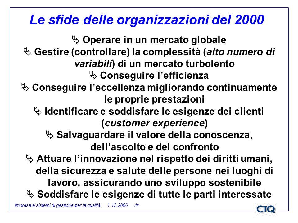 Le sfide delle organizzazioni del 2000