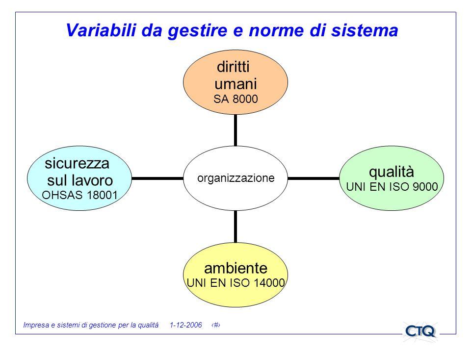 Variabili da gestire e norme di sistema