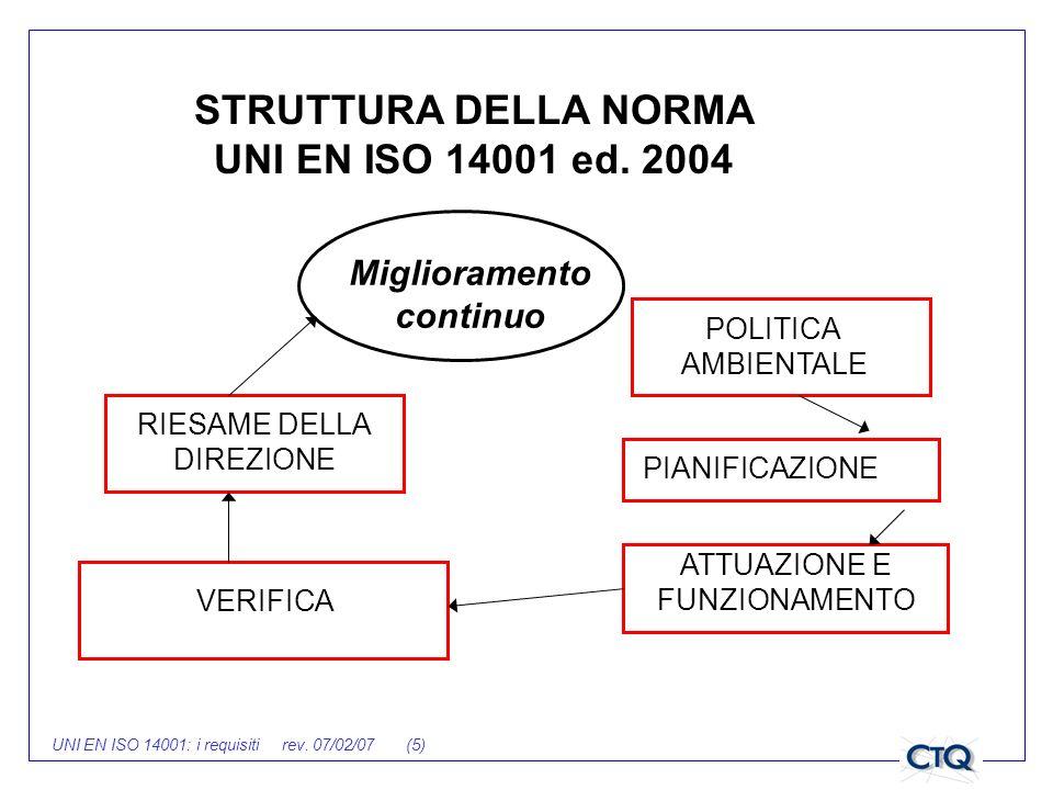 STRUTTURA DELLA NORMA UNI EN ISO 14001 ed. 2004
