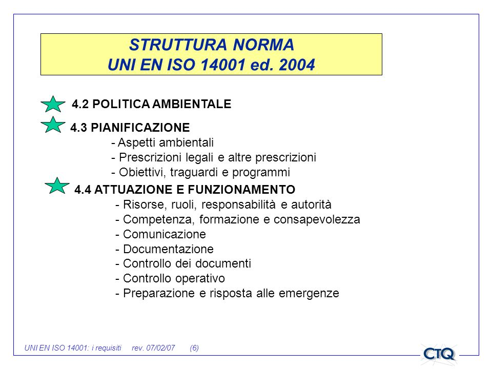 STRUTTURA NORMA UNI EN ISO 14001 ed. 2004