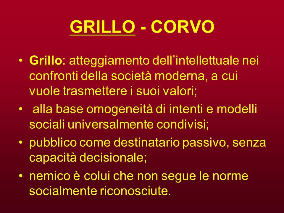 GRILLO - CORVO Grillo: atteggiamento dell'intellettuale nei confronti della società moderna, a cui vuole trasmettere i suoi valori;