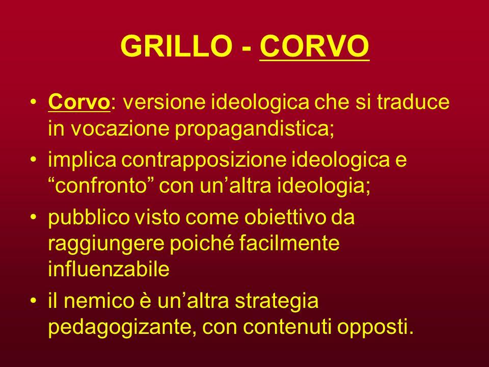GRILLO - CORVO Corvo: versione ideologica che si traduce in vocazione propagandistica;