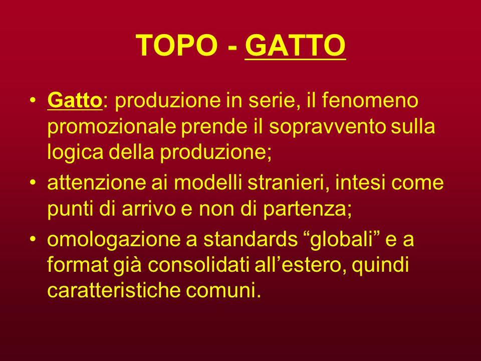 TOPO - GATTO Gatto: produzione in serie, il fenomeno promozionale prende il sopravvento sulla logica della produzione;