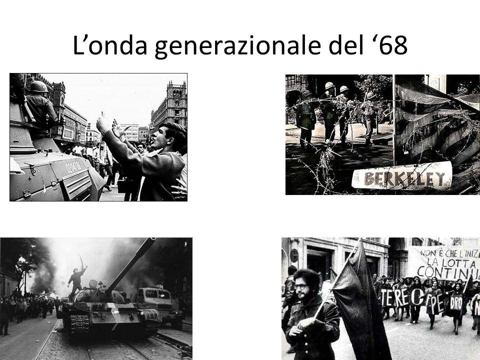 L'onda generazionale del '68