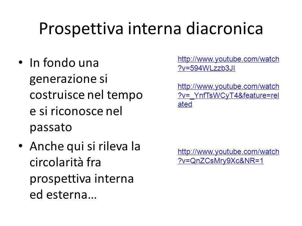 Prospettiva interna diacronica