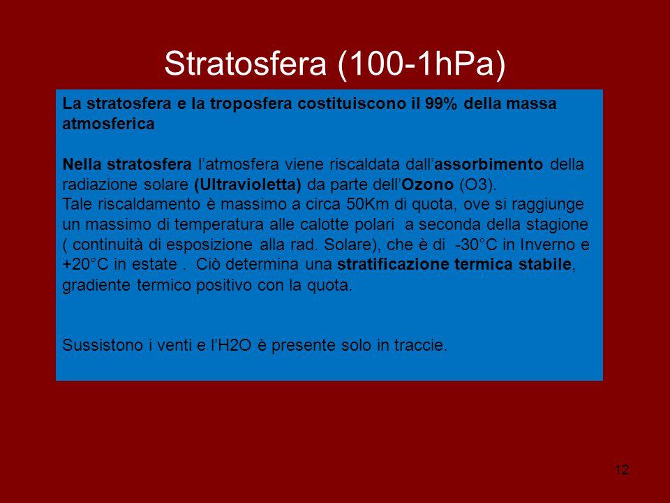 Stratosfera (100-1hPa) La stratosfera e la troposfera costituiscono il 99% della massa atmosferica.