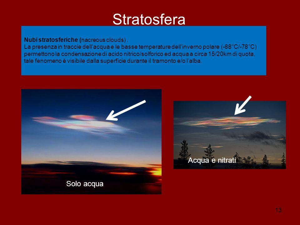 Stratosfera Acqua e nitrati Solo acqua