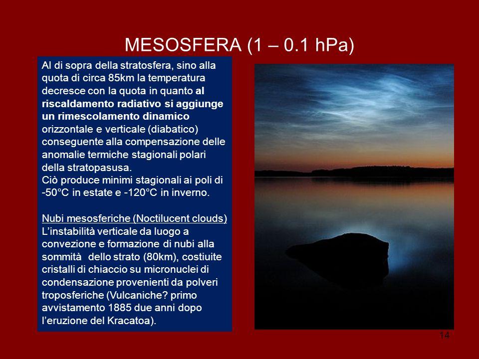 MESOSFERA (1 – 0.1 hPa)