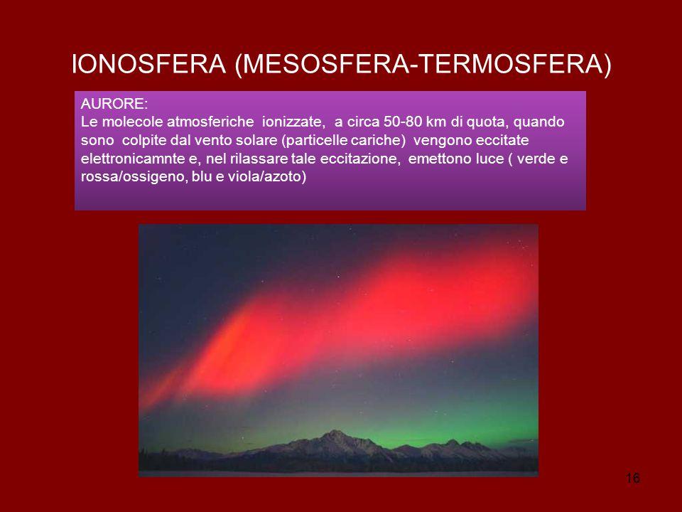 IONOSFERA (MESOSFERA-TERMOSFERA)