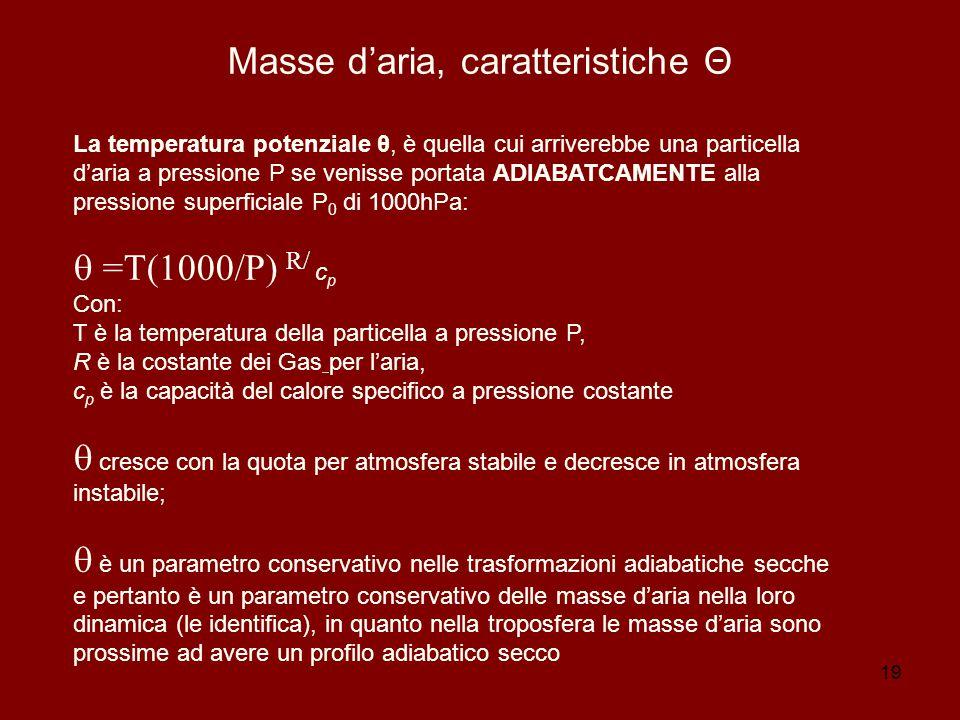 Masse d'aria, caratteristiche Θ