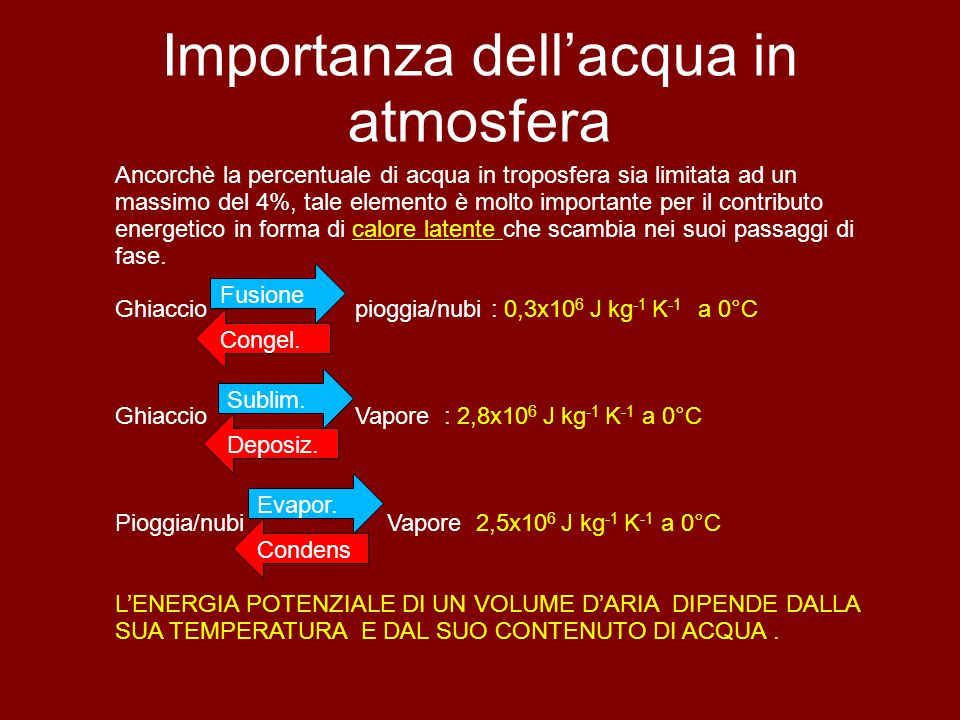 Importanza dell'acqua in atmosfera