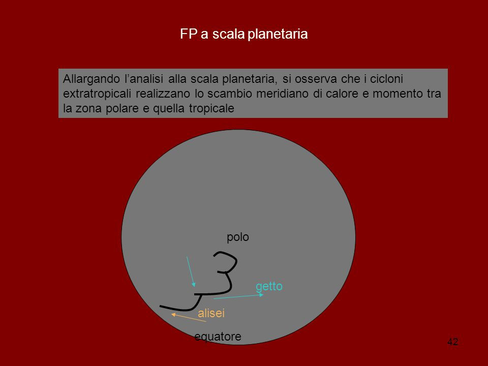 FP a scala planetaria