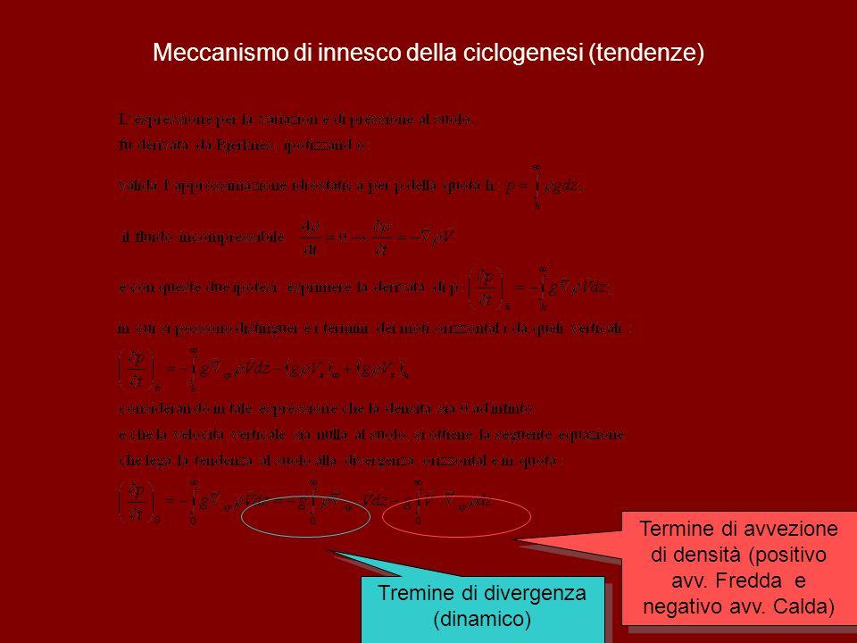 Meccanismo di innesco della ciclogenesi (tendenze)