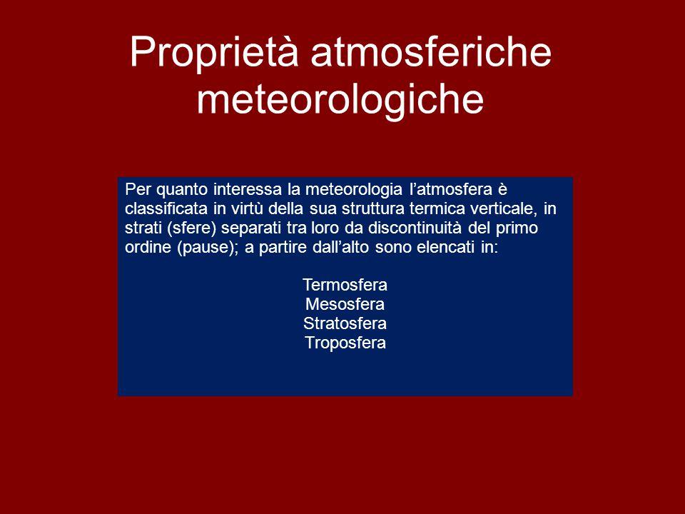 Proprietà atmosferiche meteorologiche