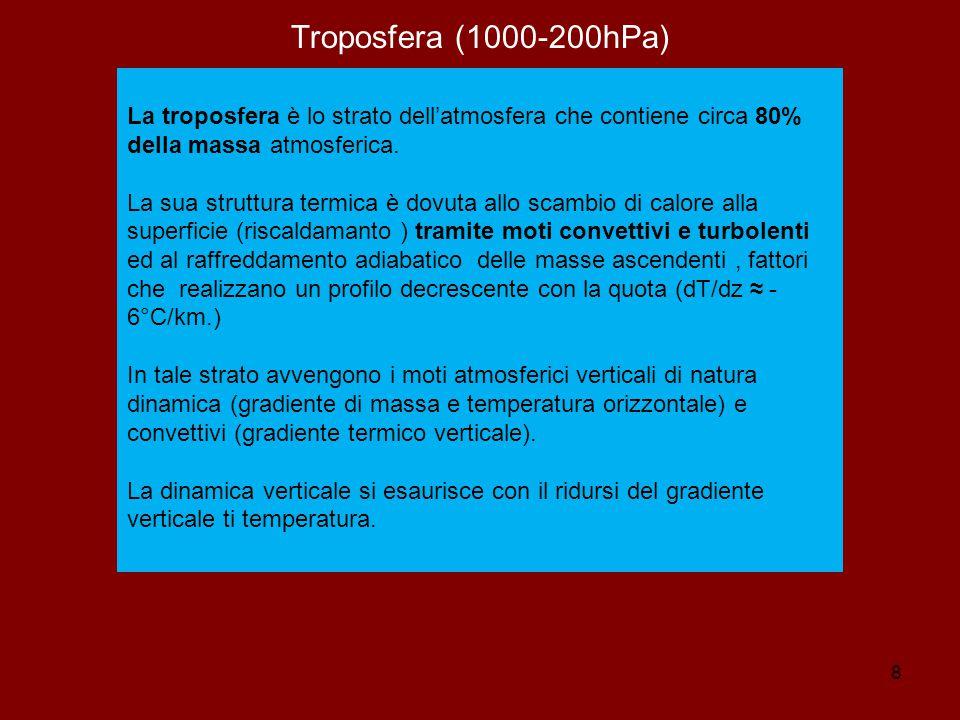 Troposfera (1000-200hPa) La troposfera è lo strato dell'atmosfera che contiene circa 80% della massa atmosferica.
