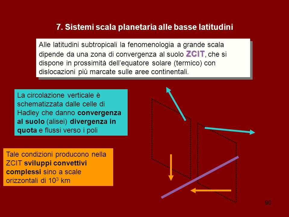 7. Sistemi scala planetaria alle basse latitudini