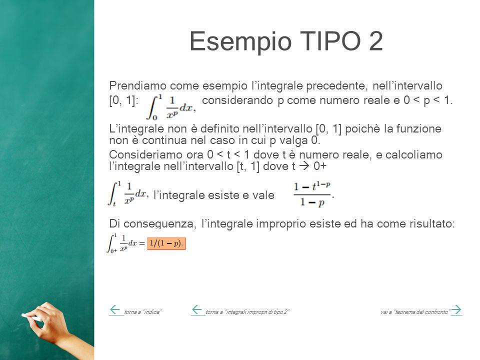 Esempio TIPO 2 Prendiamo come esempio l'integrale precedente, nell'intervallo.