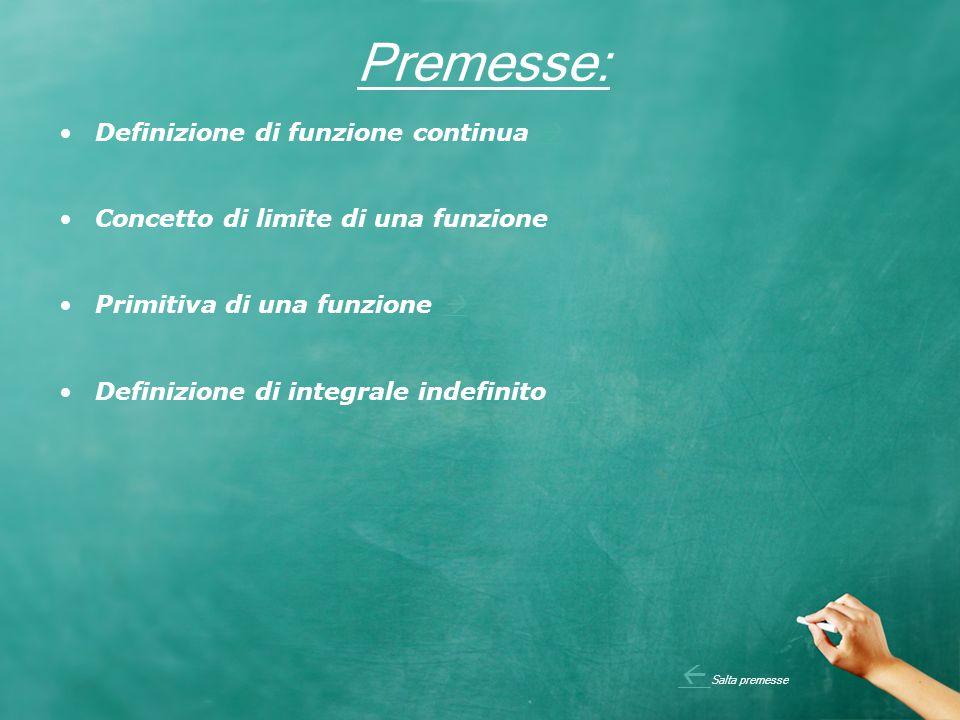 Premesse:  Salta premesse Definizione di funzione continua 