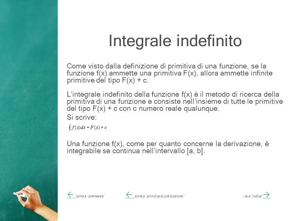 Integrale indefinito