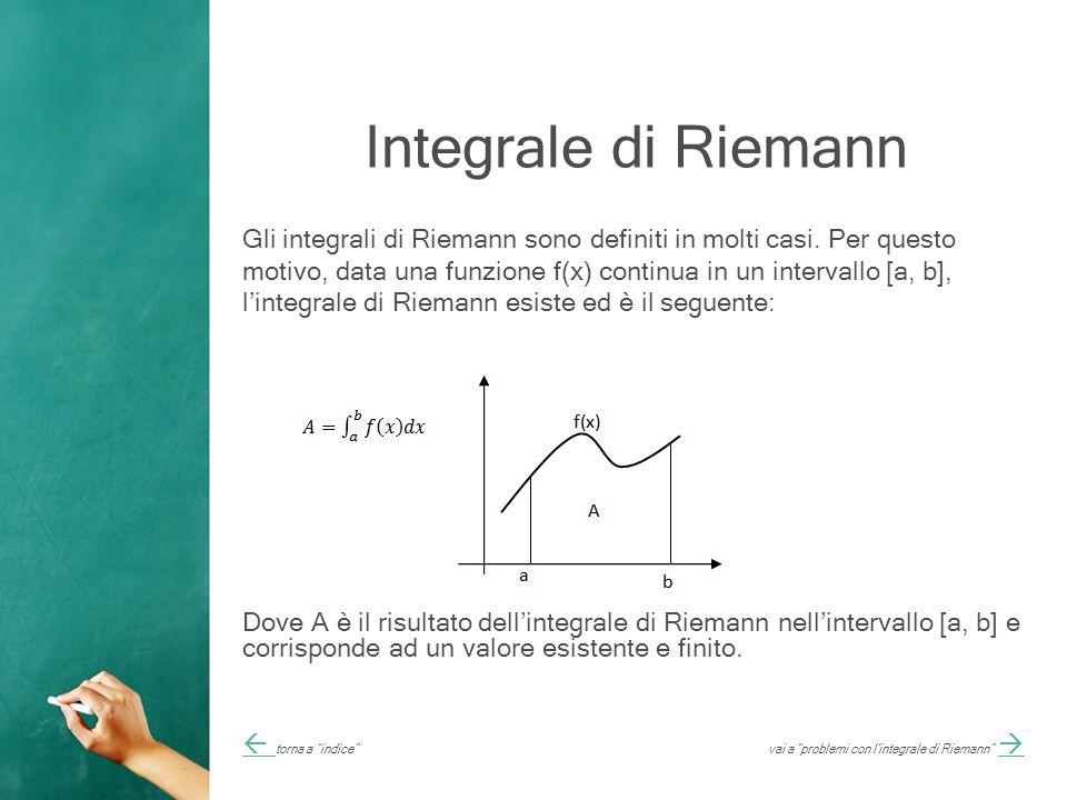 Integrale di Riemann Gli integrali di Riemann sono definiti in molti casi. Per questo.