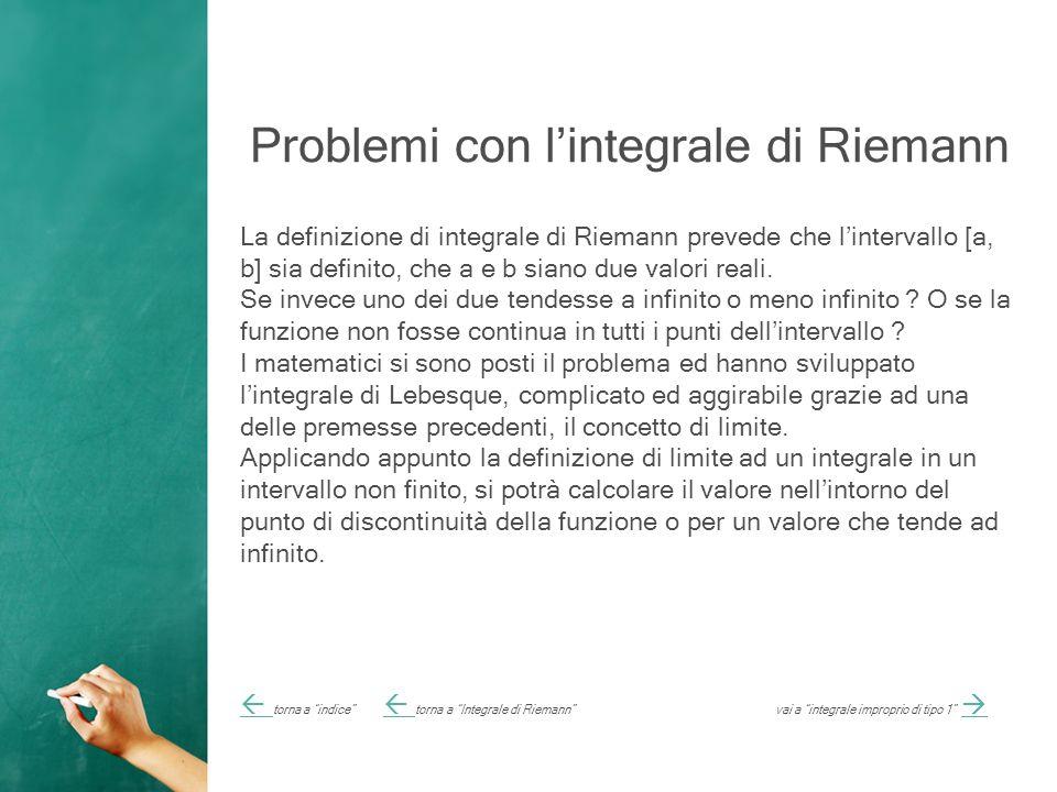 Problemi con l'integrale di Riemann