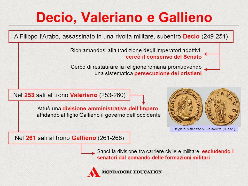 Decio, Valeriano e Gallieno
