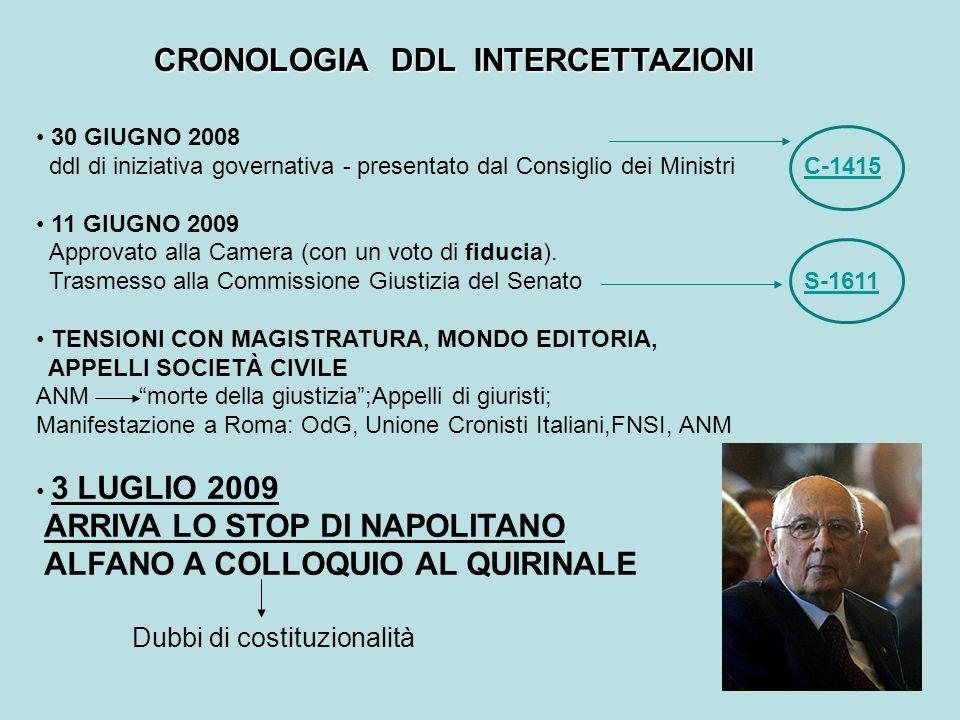 CRONOLOGIA DDL INTERCETTAZIONI