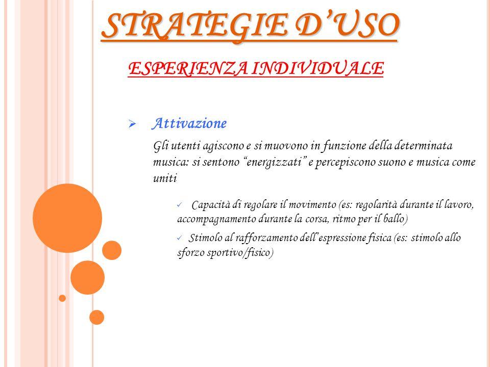 STRATEGIE D'USO ESPERIENZA INDIVIDUALE Attivazione
